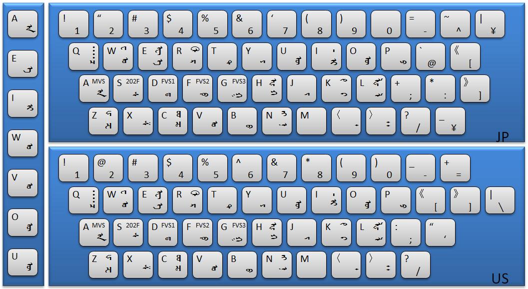 Traditional Mongolian Keyboard